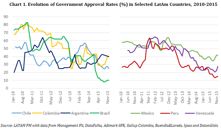 government approval ratings.png