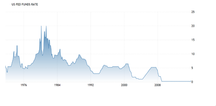 Funds rate.png